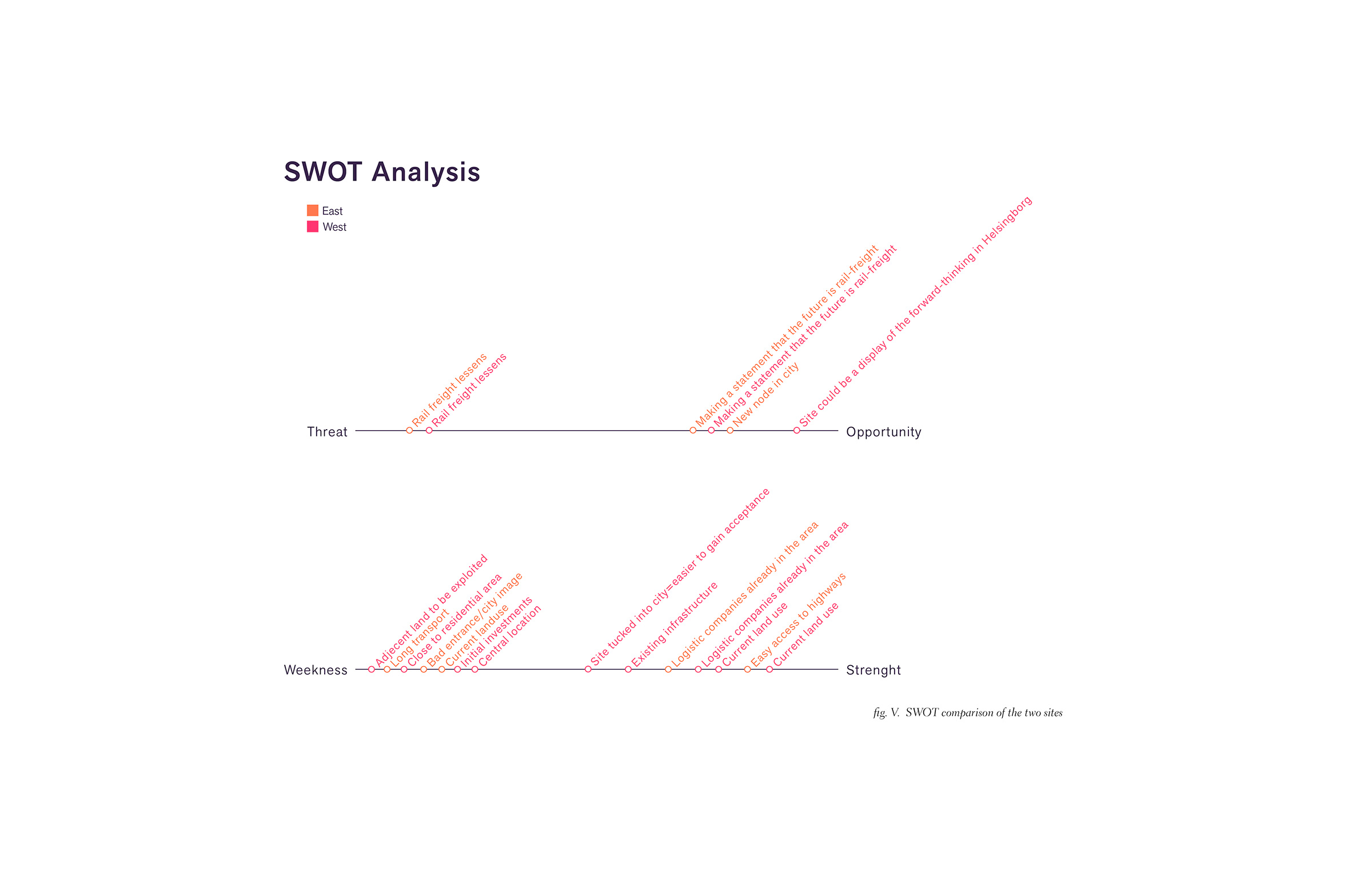 ihop swot Communication effective communication makes things run much more smoothly in the workplace, and strength in communication is a much sought-after quality by employers.